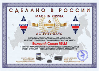 Final results of Activity Days «Made in Russia» 2020