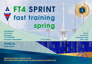 Results of the spring round «FT4 SPRINT fast training» 2021
